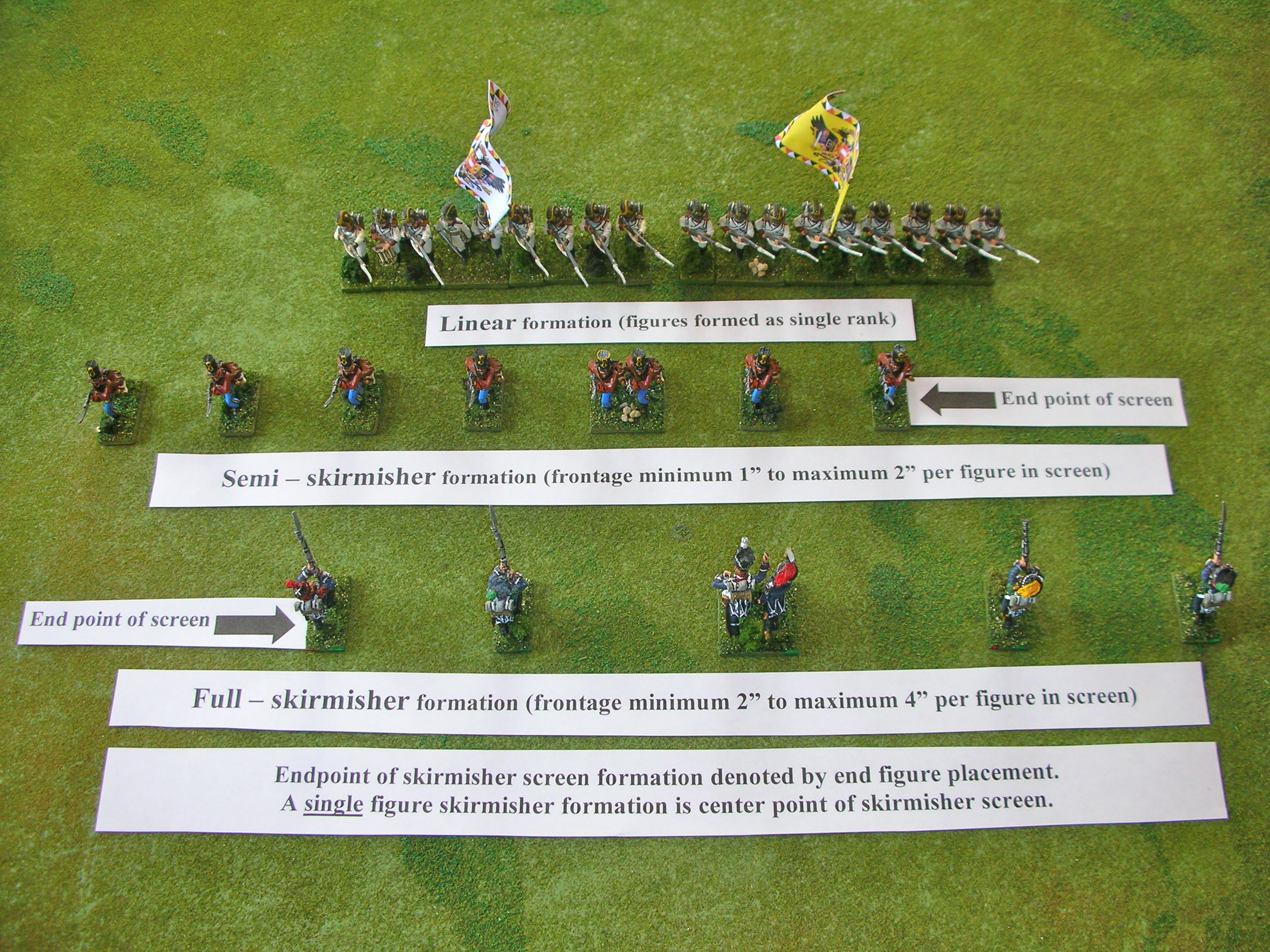 napoleonic game rules  ver 2 0 advanced game