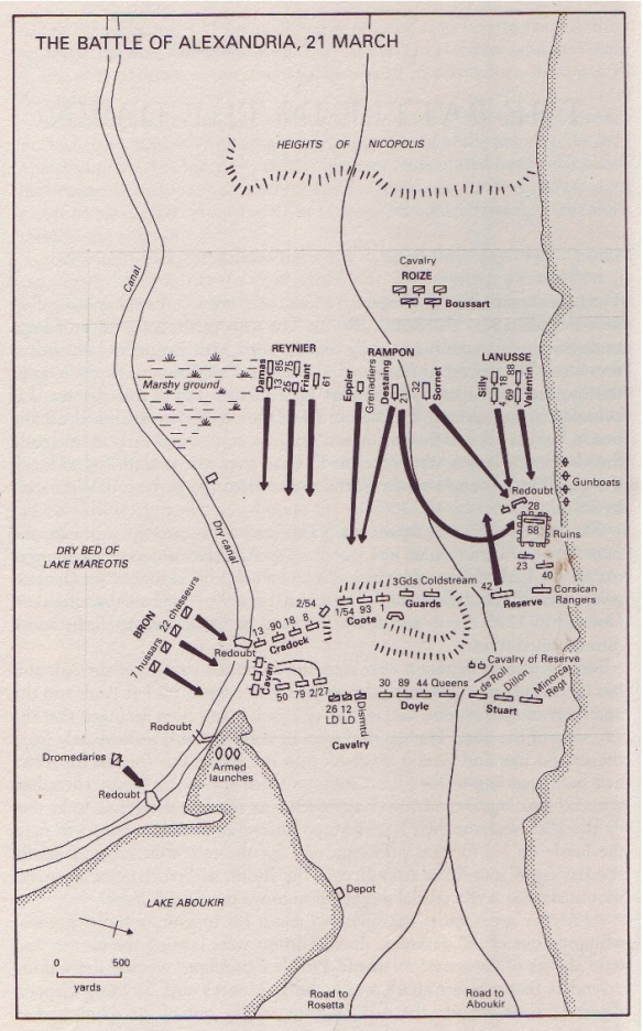 Battle of Alexandria March 1801 showing dispositions and movements (Piers Mackesy book).