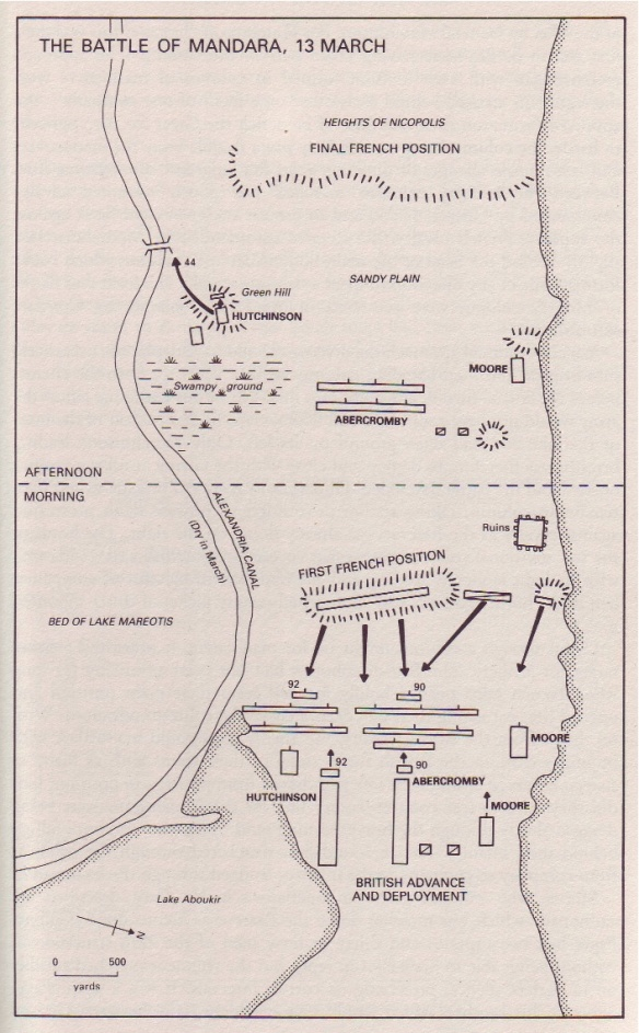 Battle of Mandara fought March 13th near Alexandria during the British advance phase of the campaign.