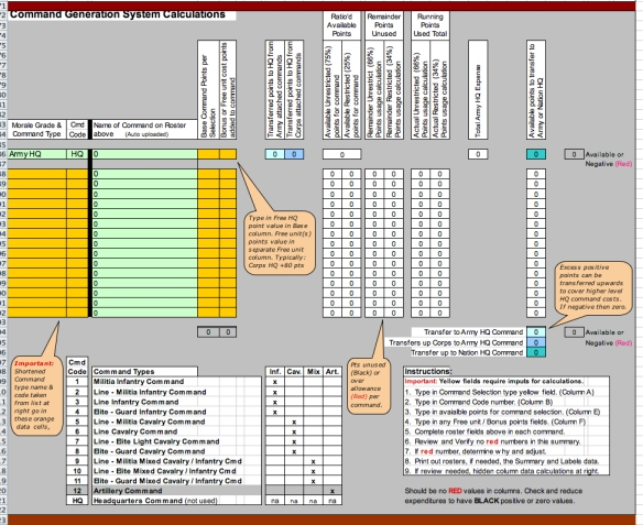 Napoleonic Command Generation calculation summary sheet for Army HQ.
