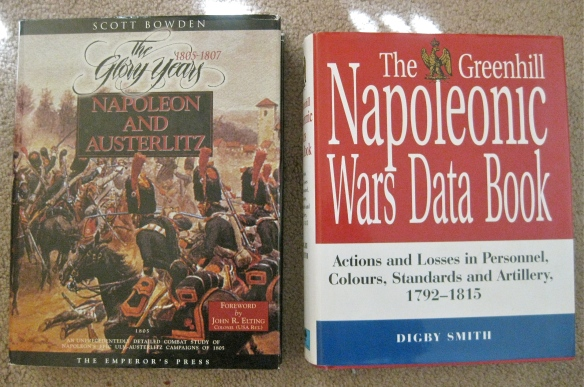 Two reference books used with this blog post on Wertingen.