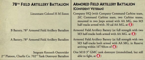 American 78th field Artillery battalion  laegered command in southern sector of table.