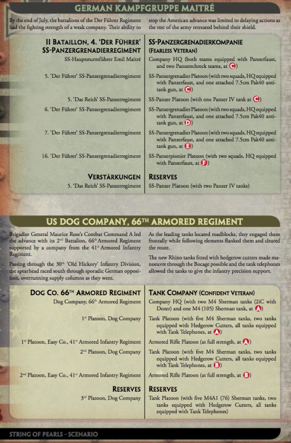 Scenario rosters for American and German forces taken from the FOW Cobra supplement.