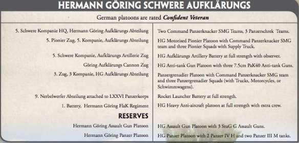 Valmontone 1944 Herman Goring (German) roster. Platoon breakdown in text.
