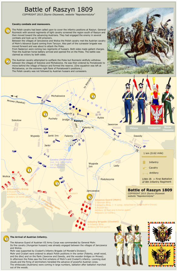 mapa_map_bitwa_battle_Raszyn_1809_a