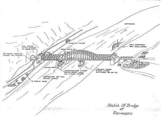 ludendorff bridge 1945